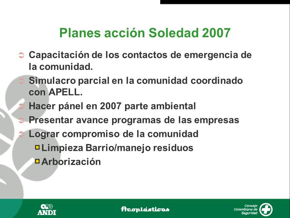 Planes acción Soledad 2007 Capacitación de los contactos de emergencia de la comunidad. Simulacro parcial en la comunidad coordinado con APELL.