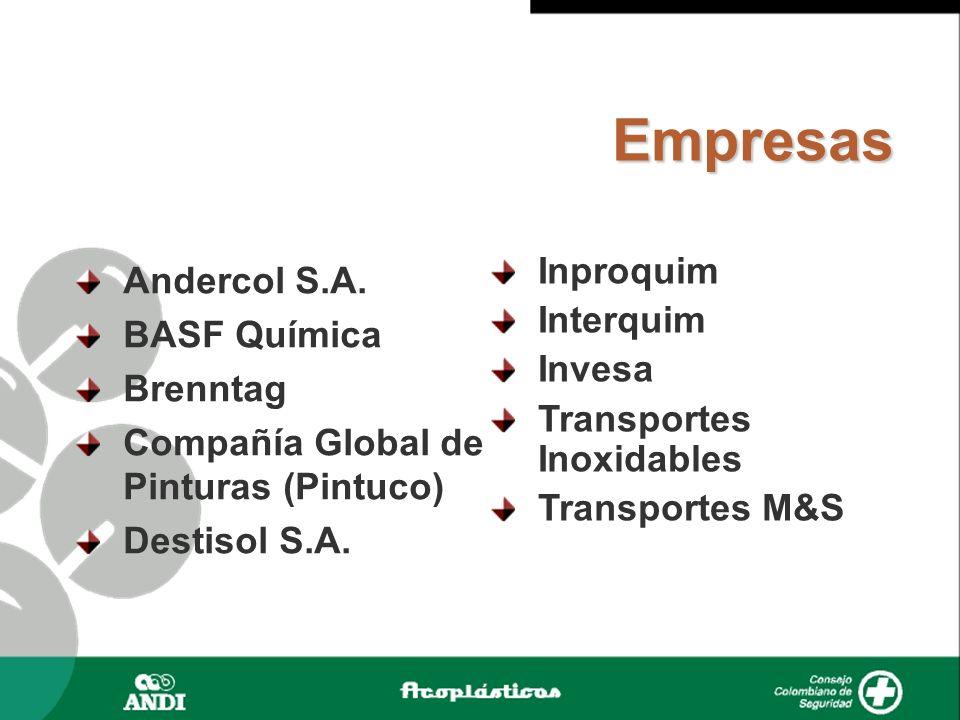 Empresas Inproquim Andercol S.A. Interquim BASF Química Invesa