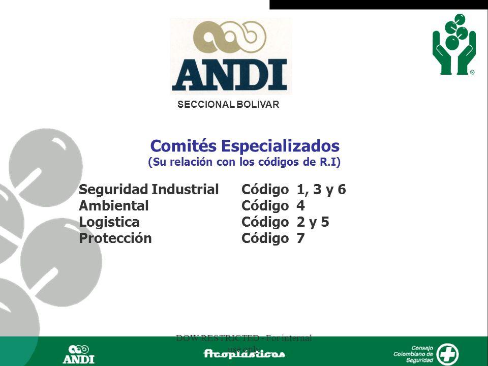 Comités Especializados (Su relación con los códigos de R.I)