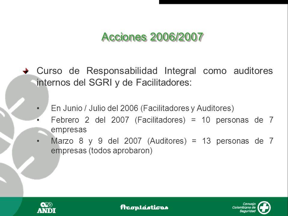 Acciones 2006/2007 Curso de Responsabilidad Integral como auditores internos del SGRI y de Facilitadores: