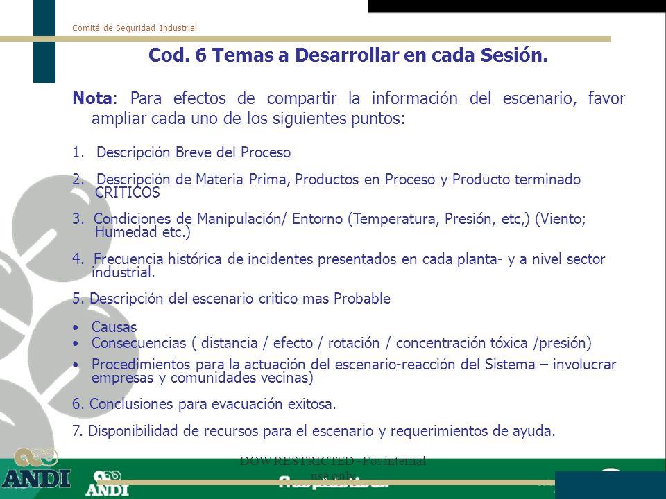 Cod. 6 Temas a Desarrollar en cada Sesión.