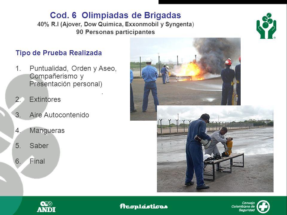 Cod. 6 Olimpiadas de Brigadas 90 Personas participantes