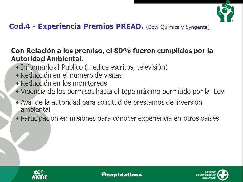 Cod.4 - Experiencia Premios PREAD. (Dow Química y Syngenta)