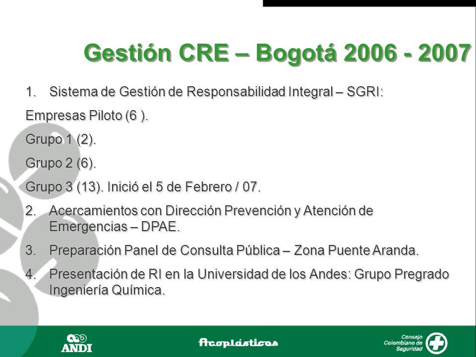 Gestión CRE – Bogotá 2006 - 2007 Sistema de Gestión de Responsabilidad Integral – SGRI: Empresas Piloto (6 ).