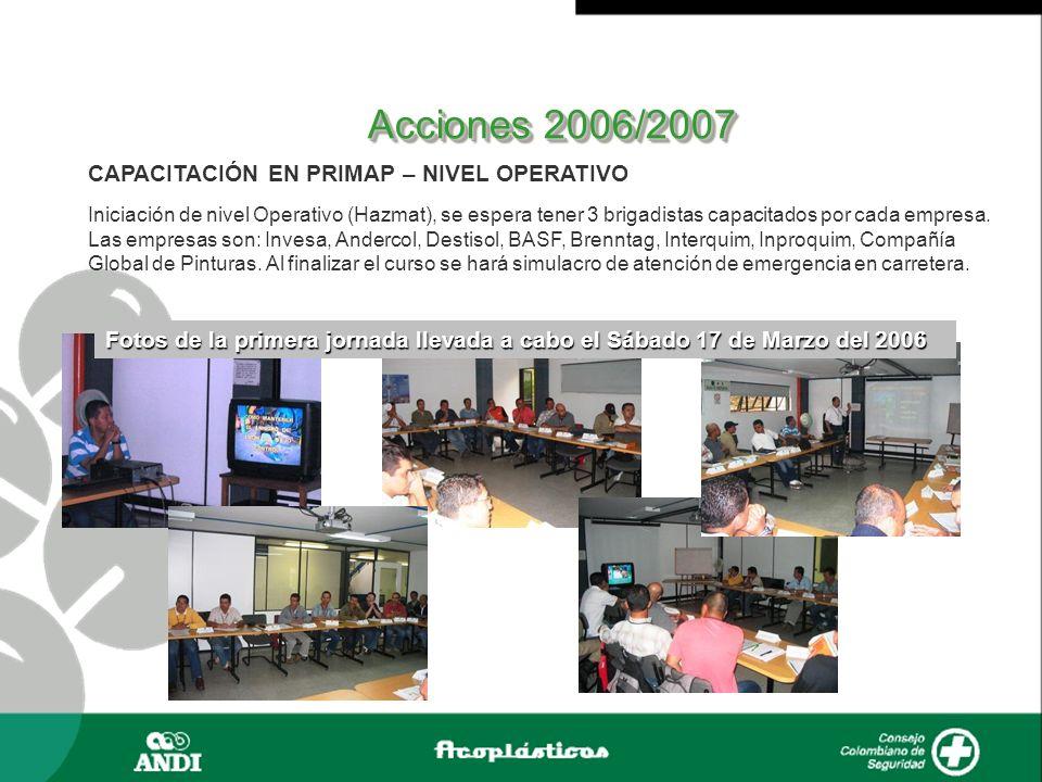 Acciones 2006/2007 CAPACITACIÓN EN PRIMAP – NIVEL OPERATIVO
