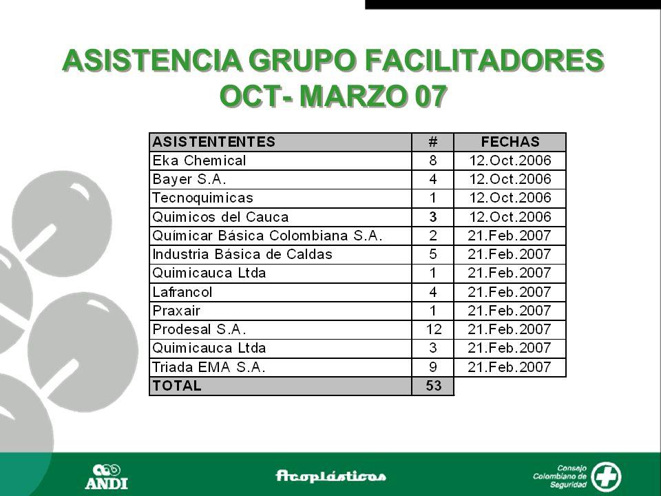 ASISTENCIA GRUPO FACILITADORES OCT- MARZO 07