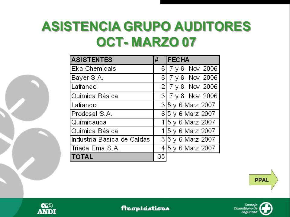 ASISTENCIA GRUPO AUDITORES OCT- MARZO 07