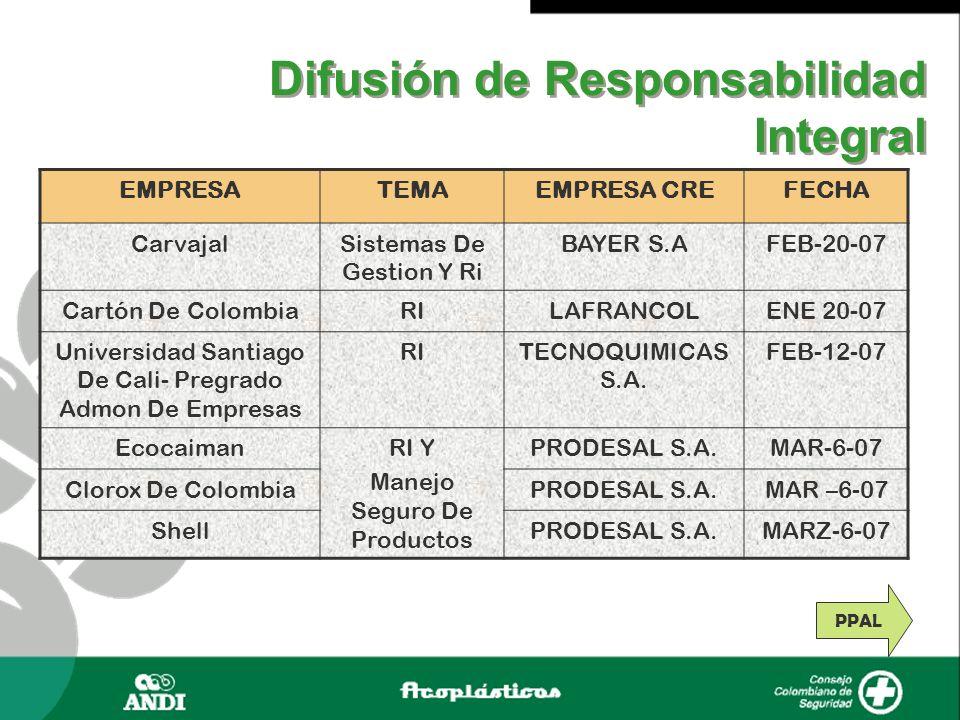 Difusión de Responsabilidad Integral