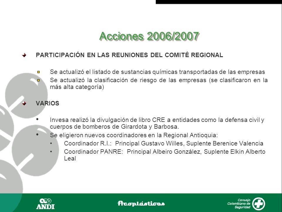 Acciones 2006/2007 PARTICIPACIÓN EN LAS REUNIONES DEL COMITÉ REGIONAL