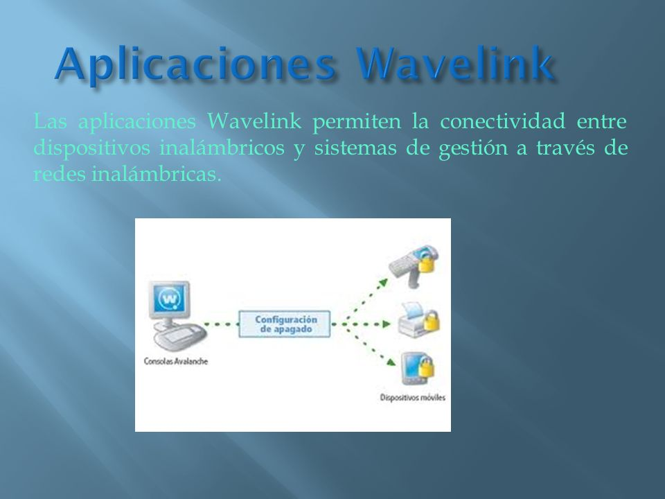 Aplicaciones Wavelink