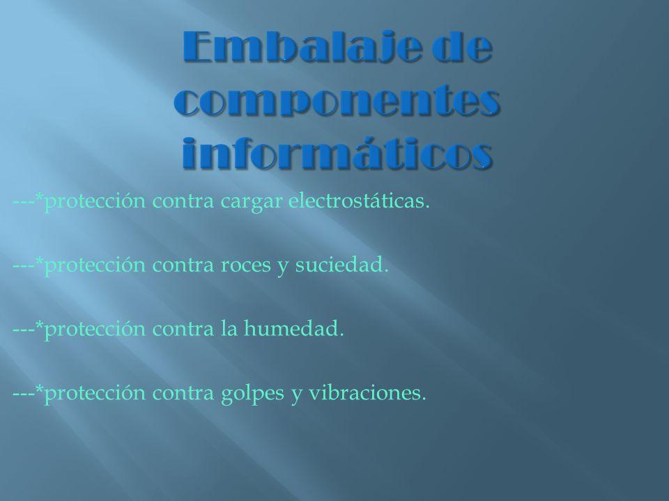 Embalaje de componentes informáticos