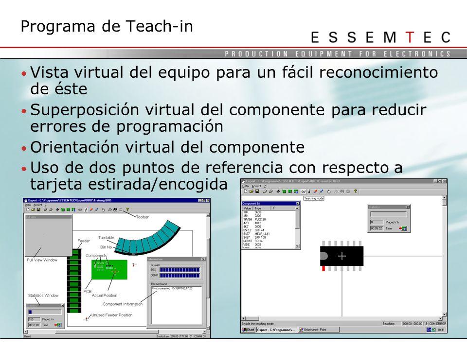 Programa de Teach-in Vista virtual del equipo para un fácil reconocimiento de éste.