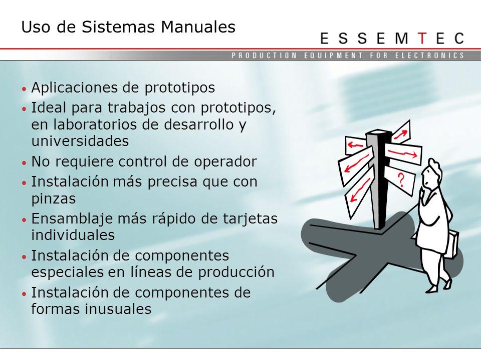 Uso de Sistemas Manuales