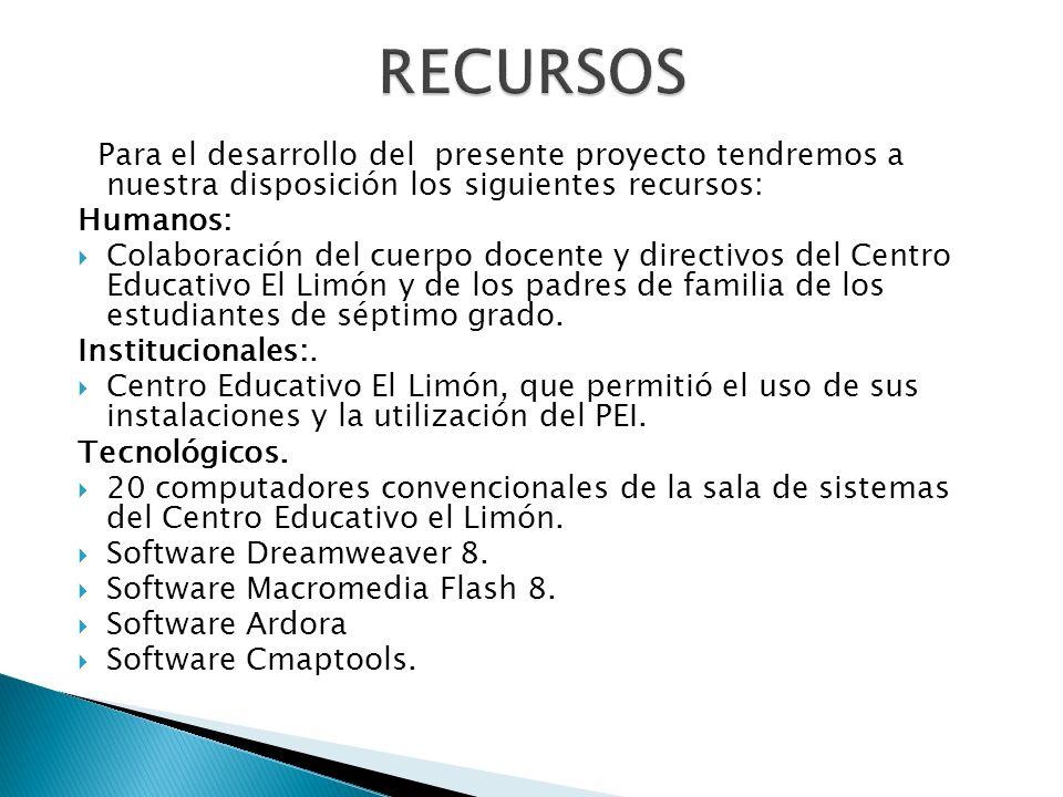 RECURSOS Para el desarrollo del presente proyecto tendremos a nuestra disposición los siguientes recursos: