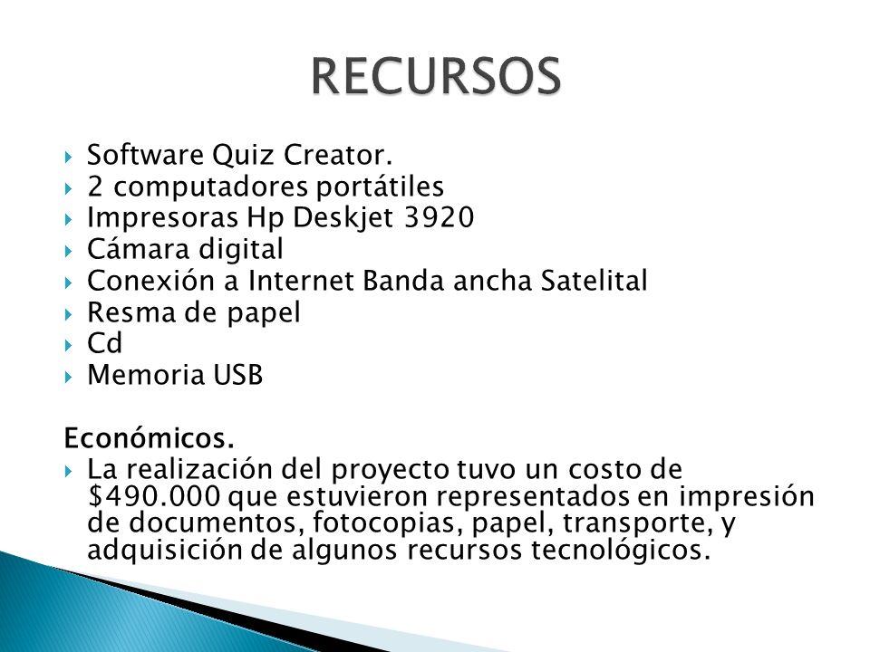 RECURSOS Software Quiz Creator. 2 computadores portátiles
