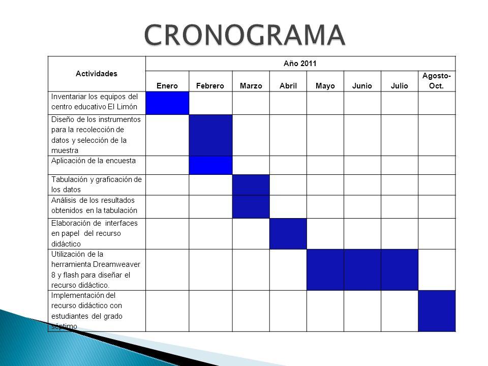 CRONOGRAMA Actividades Año 2011 Enero Febrero Marzo Abril Mayo Junio