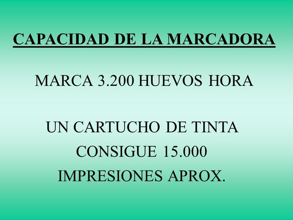 CAPACIDAD DE LA MARCADORA
