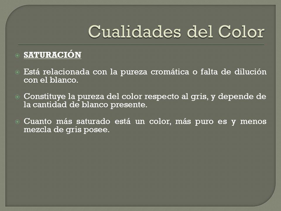 Cualidades del Color SATURACIÓN