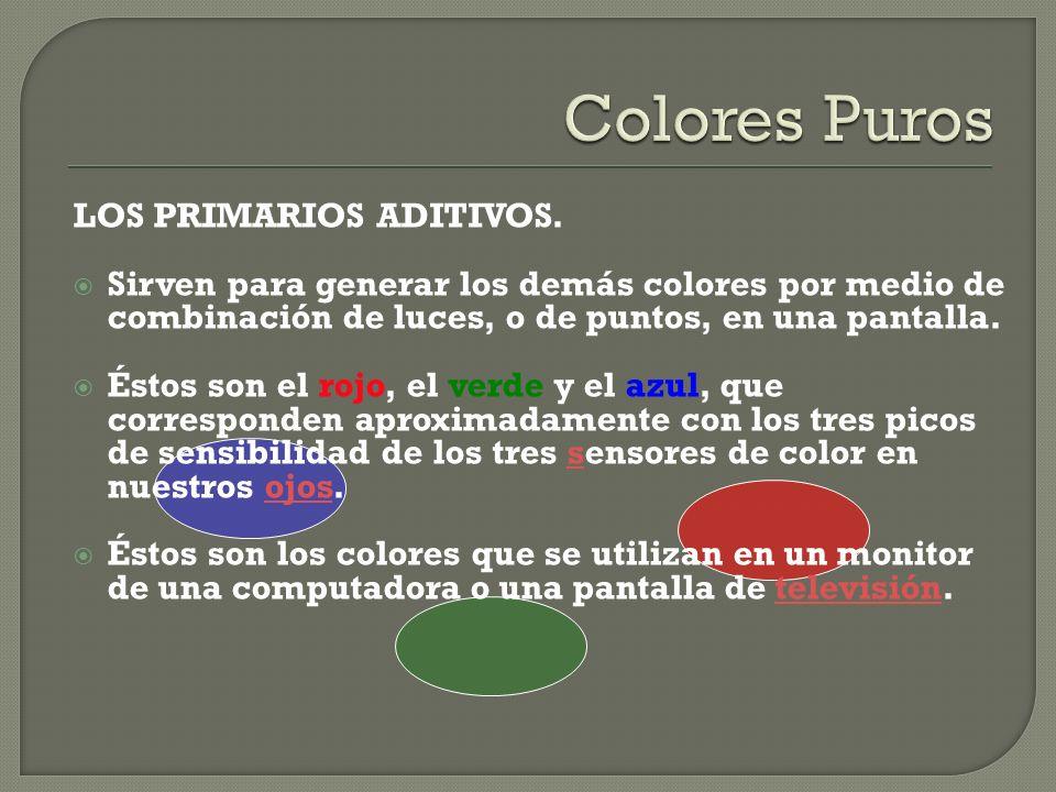 Colores Puros LOS PRIMARIOS ADITIVOS.