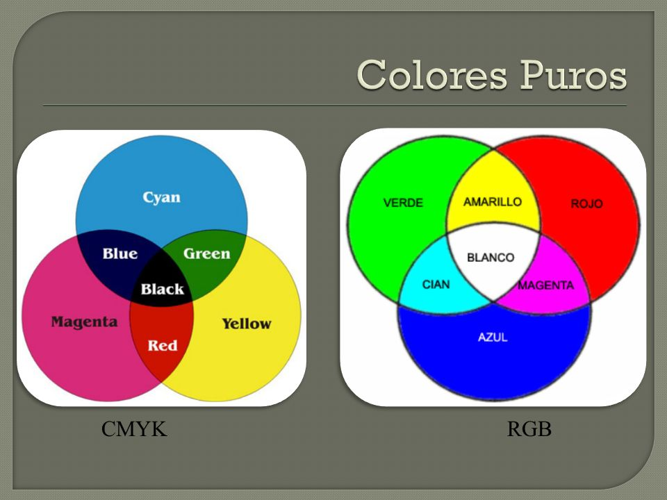 Colores Puros CMYK RGB