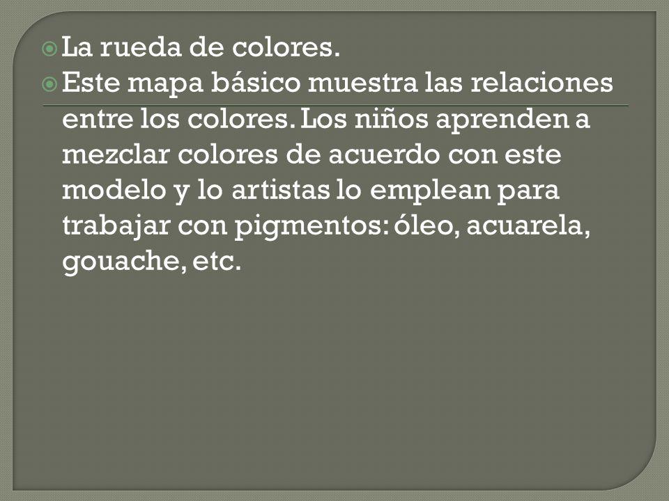 La rueda de colores.