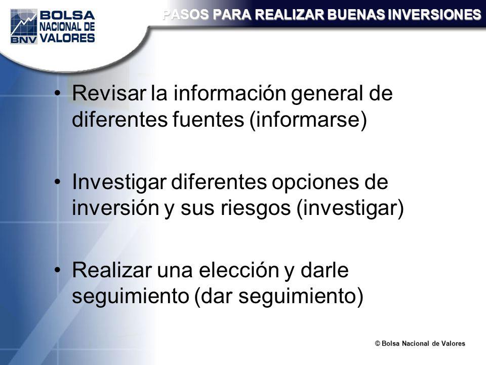 PASOS PARA REALIZAR BUENAS INVERSIONES