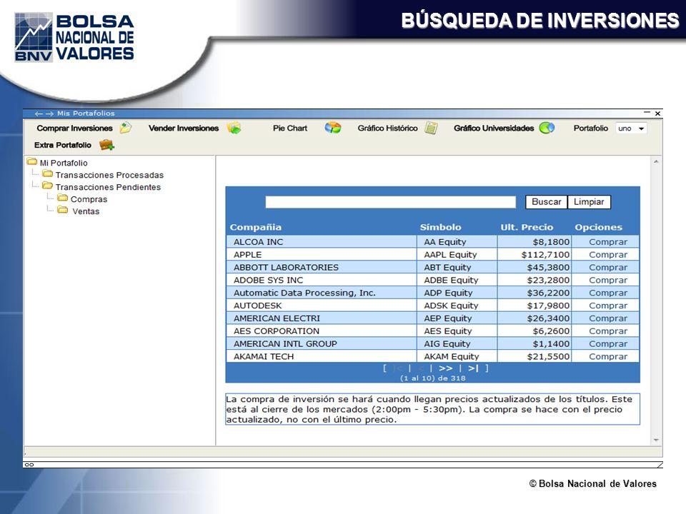 BÚSQUEDA DE INVERSIONES