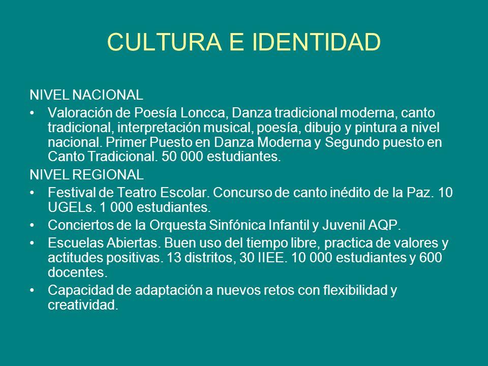 CULTURA E IDENTIDAD NIVEL NACIONAL