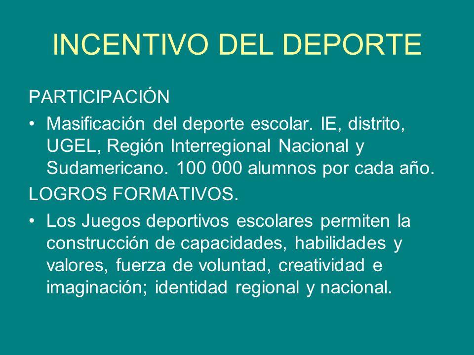 INCENTIVO DEL DEPORTE PARTICIPACIÓN