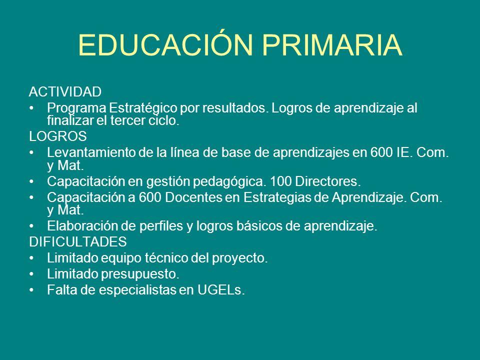 EDUCACIÓN PRIMARIA ACTIVIDAD