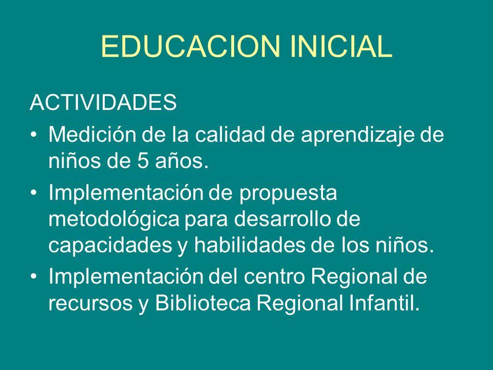 EDUCACION INICIAL ACTIVIDADES