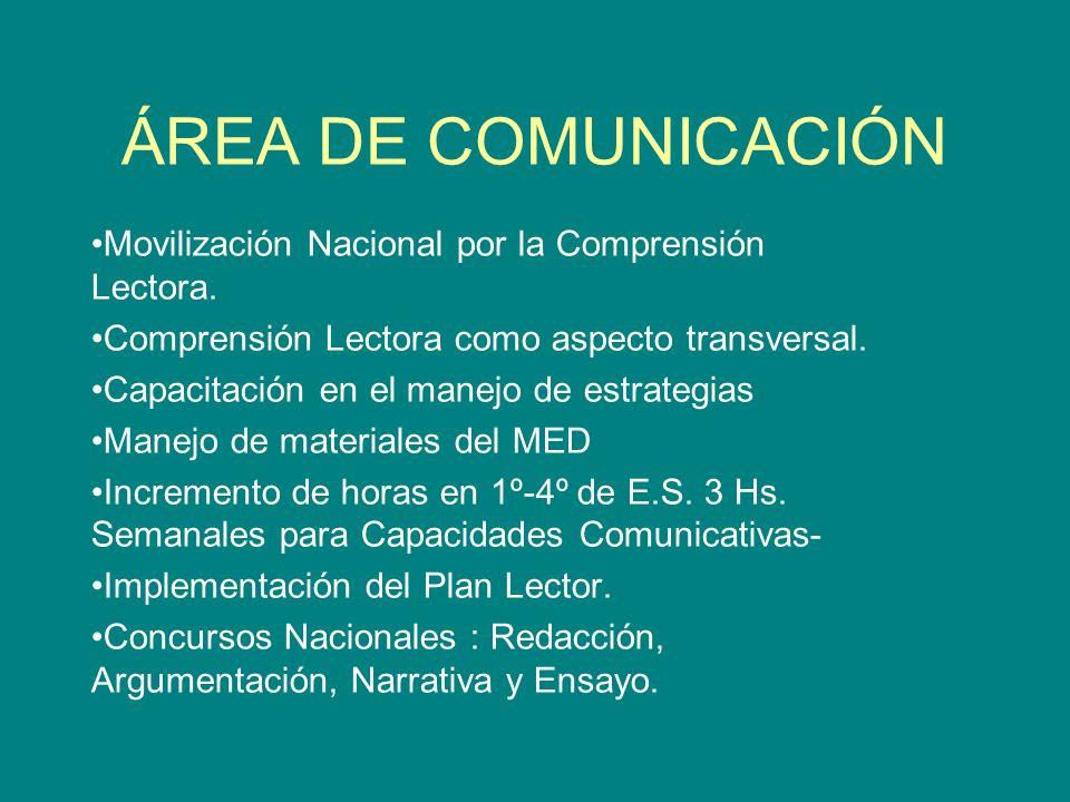 ÁREA DE COMUNICACIÓN Movilización Nacional por la Comprensión Lectora.