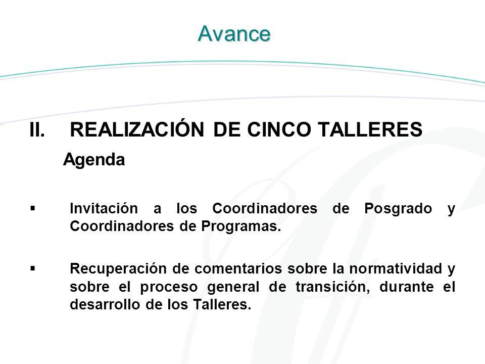 Avance REALIZACIÓN DE CINCO TALLERES Agenda
