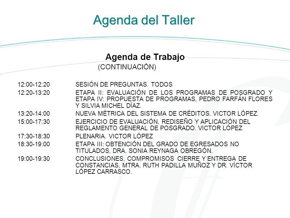 Agenda del Taller Agenda de Trabajo (CONTINUACIÓN)