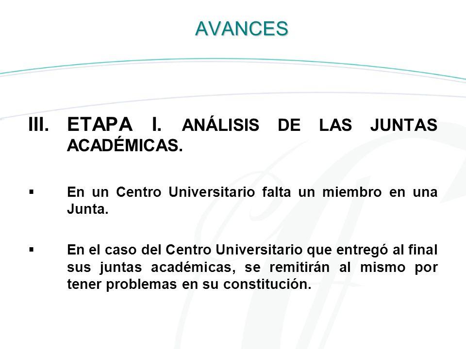 ETAPA I. ANÁLISIS DE LAS JUNTAS ACADÉMICAS.