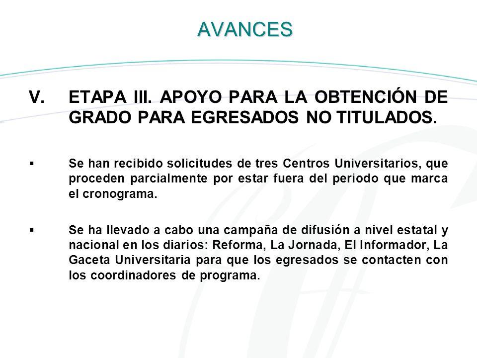AVANCES ETAPA III. APOYO PARA LA OBTENCIÓN DE GRADO PARA EGRESADOS NO TITULADOS.