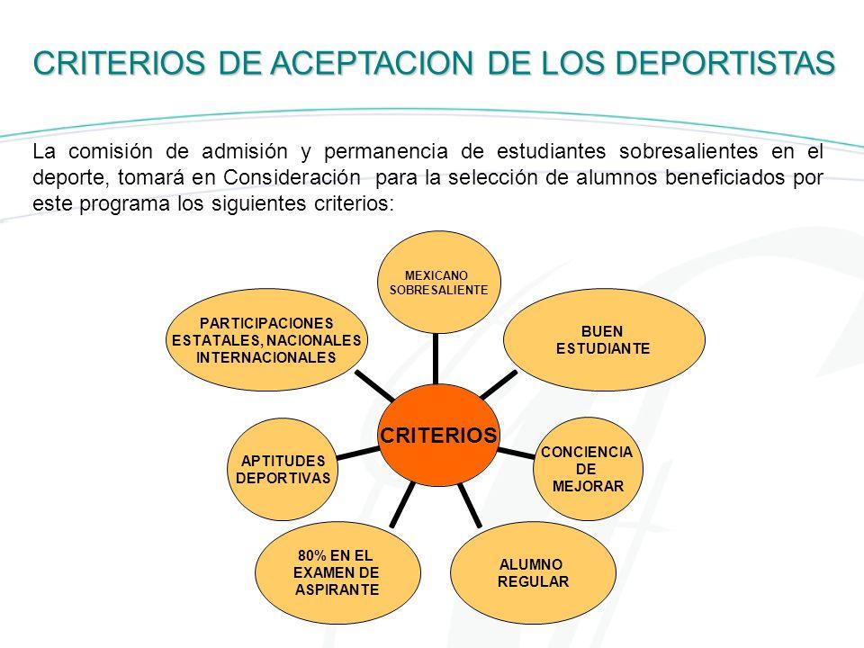 CRITERIOS DE ACEPTACION DE LOS DEPORTISTAS
