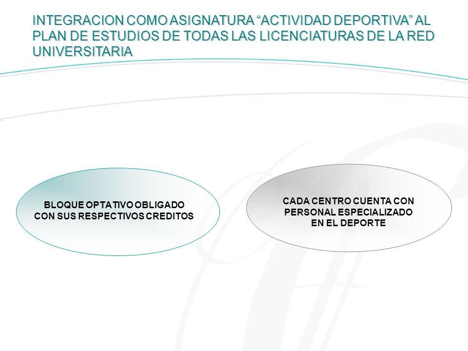 INTEGRACION COMO ASIGNATURA ACTIVIDAD DEPORTIVA AL PLAN DE ESTUDIOS DE TODAS LAS LICENCIATURAS DE LA RED UNIVERSITARIA