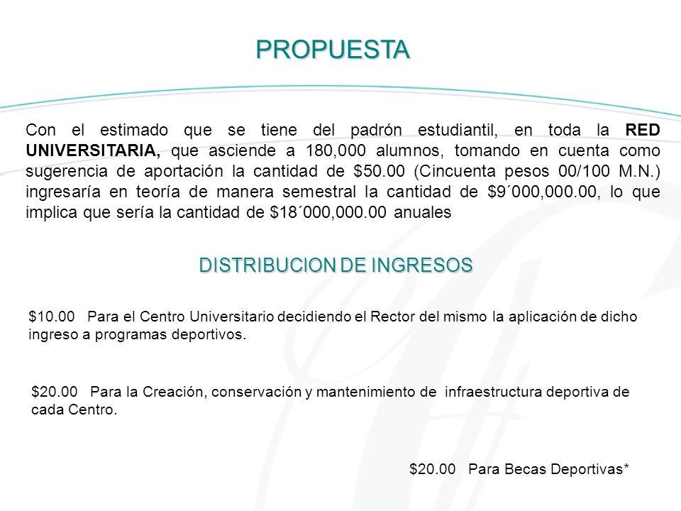 PROPUESTA DISTRIBUCION DE INGRESOS