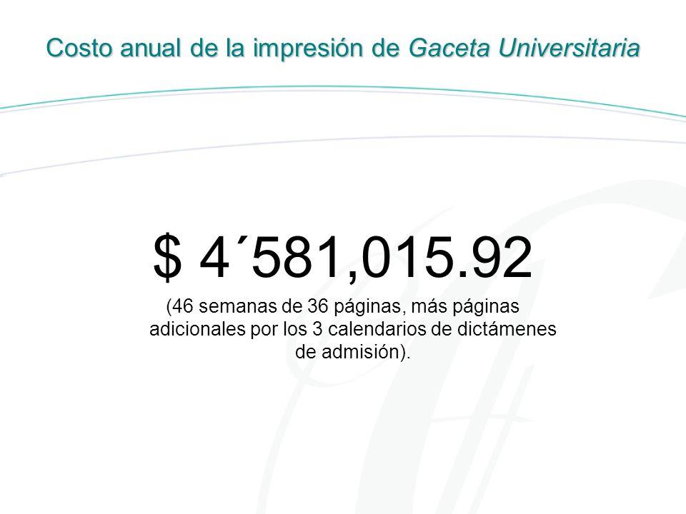 Costo anual de la impresión de Gaceta Universitaria