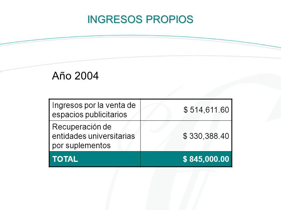 INGRESOS PROPIOS Año 2004. Ingresos por la venta de espacios publicitarios. $ 514,611.60. Recuperación de entidades universitarias por suplementos.