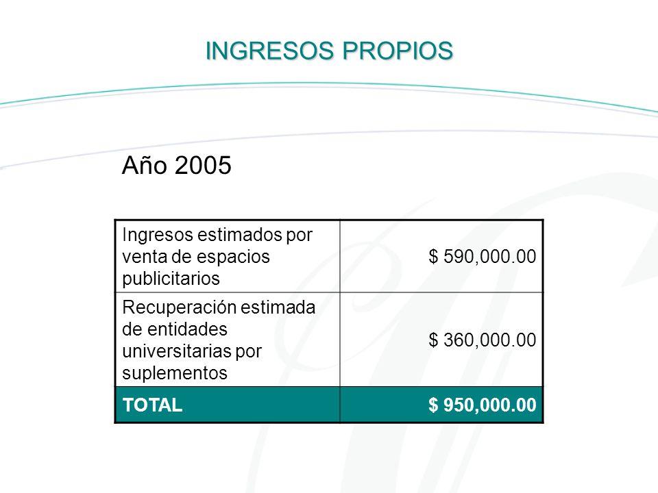 INGRESOS PROPIOS Año 2005. Ingresos estimados por venta de espacios publicitarios. $ 590,000.00.