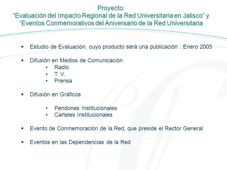 Evaluación del Impacto Regional de la Red Universitaria en Jalisco y
