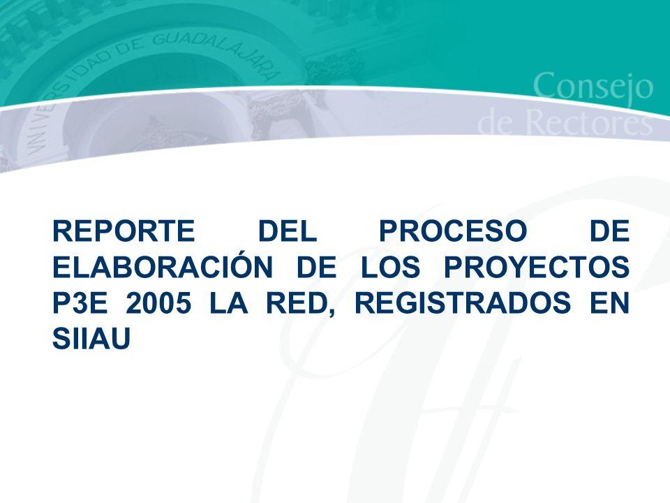 REPORTE DEL PROCESO DE ELABORACIÓN DE LOS PROYECTOS P3E 2005 LA RED, REGISTRADOS EN SIIAU