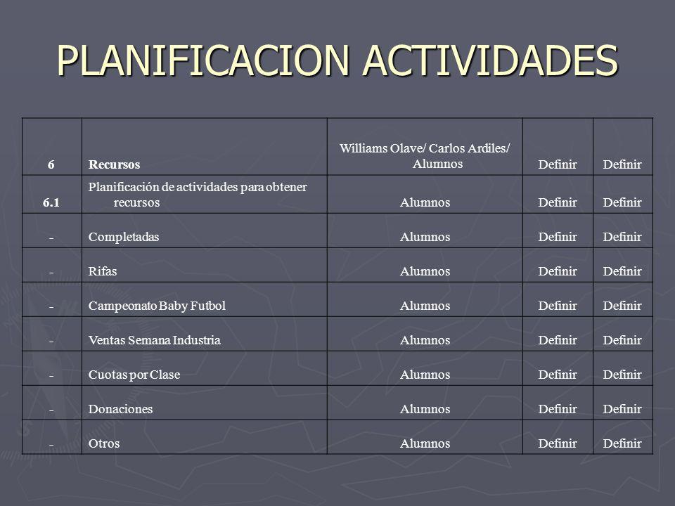 PLANIFICACION ACTIVIDADES
