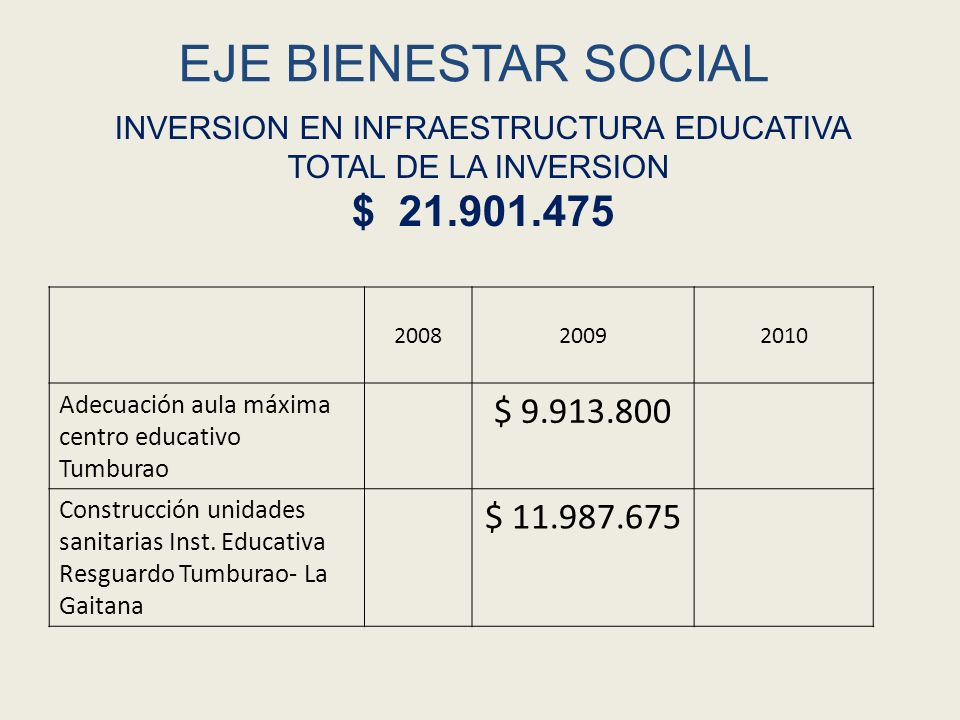 INVERSION EN INFRAESTRUCTURA EDUCATIVA
