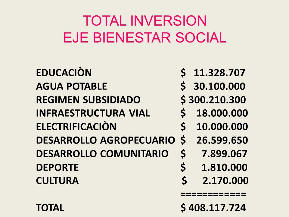 TOTAL INVERSION EJE BIENESTAR SOCIAL