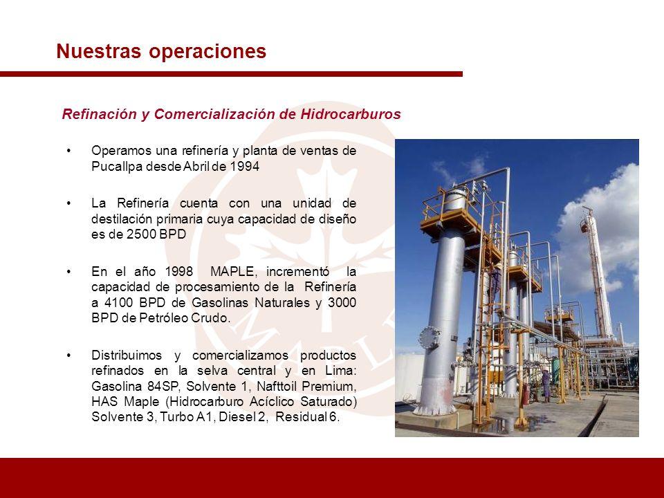 Nuestras operaciones Refinación y Comercialización de Hidrocarburos