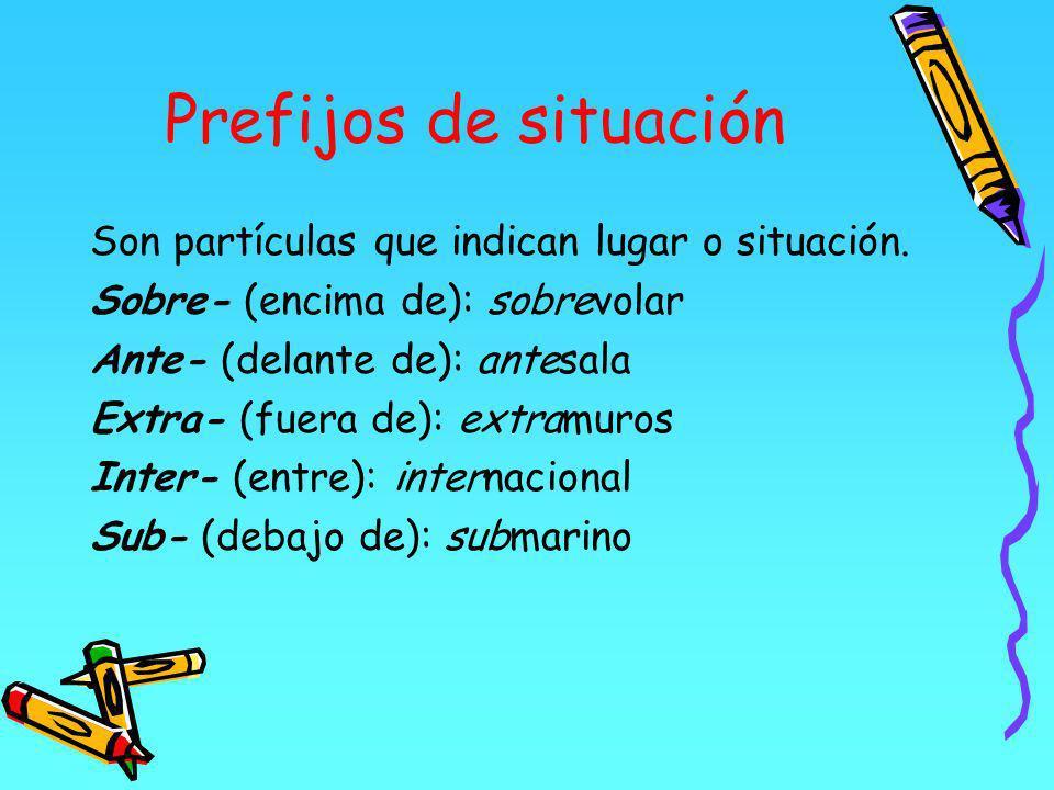 Prefijos de situación Son partículas que indican lugar o situación.