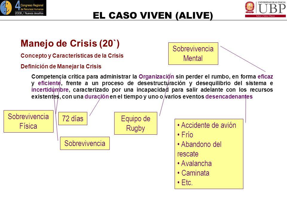 Manejo de Crisis (20`) Sobrevivencia Mental Sobrevivencia Física